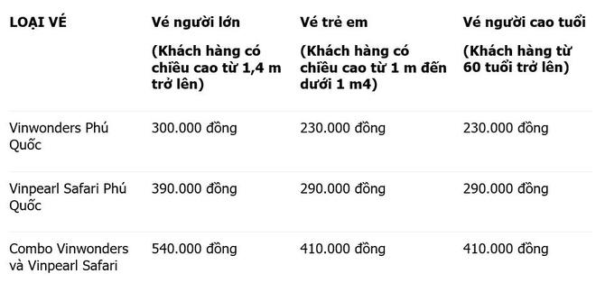 Cong vien Vinwonders Phu Quoc giam den 40% ve vao cua cho du khach hinh anh 1 1_2.jpg
