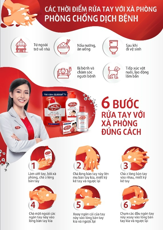 Unilever anh 4