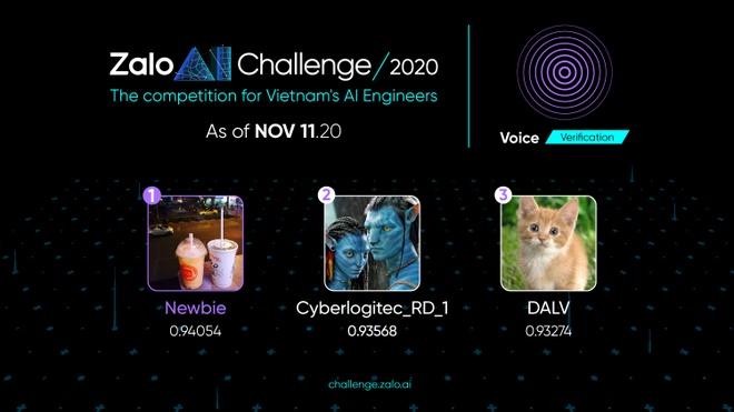Zalo AI Challenge 2020 anh 2