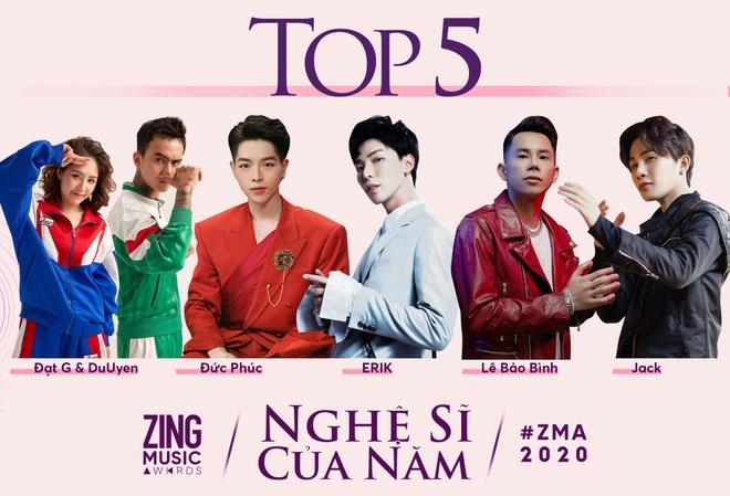 Zing Music Awards 2020 anh 2