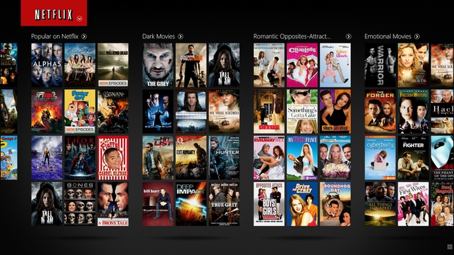 Netflix toi Viet Nam, fan phim anh lieu co loi? hinh anh 1