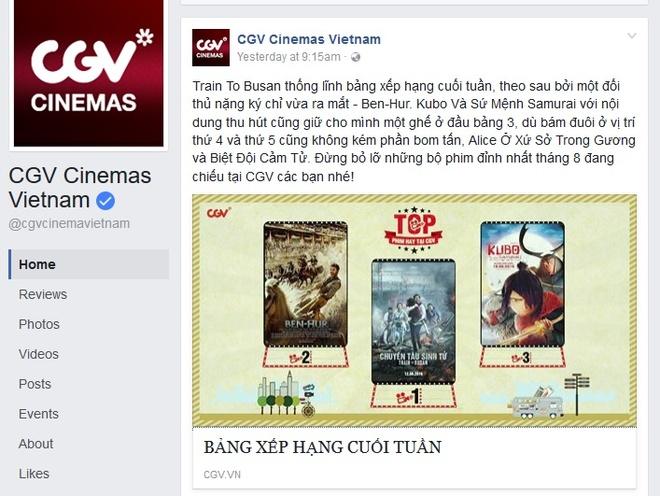 Dat gan 22 ty dong, phim 'Tam Cam' co doanh thu bat thuong hinh anh 1