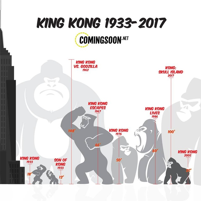 San khau ra mat 'Kong: Skull Island' o TP.HCM chay rui hinh anh 2