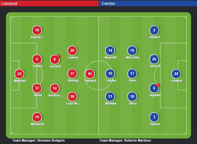 Liverpool 1-1 Everton: The Kop hoa tiec nuoi hinh anh 3