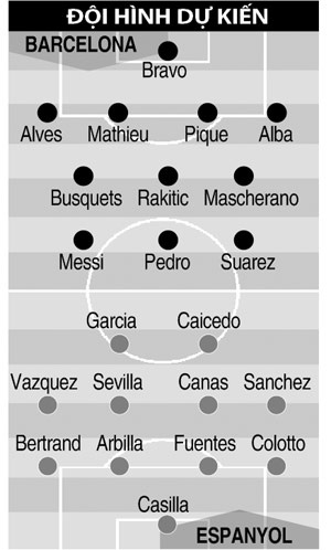 Barcelona - Espanyol: Nghien nat Espanyol hinh anh 4