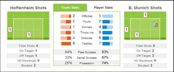 Bayern thang kem an tuong, Dortmund ha Paderborn 3-0 hinh anh 12