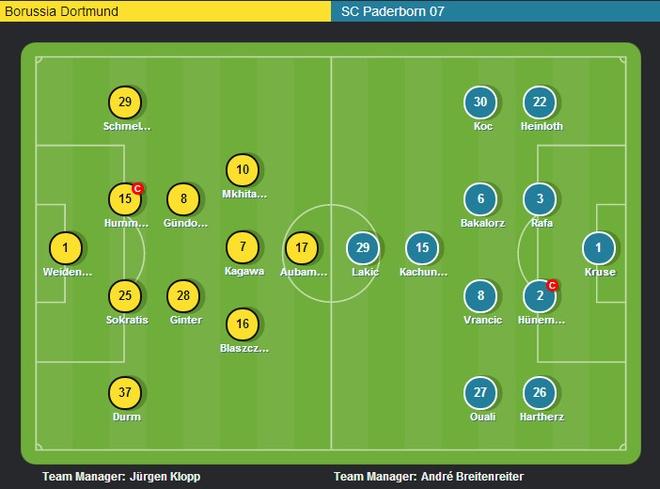 Bayern thang kem an tuong, Dortmund ha Paderborn 3-0 hinh anh 6