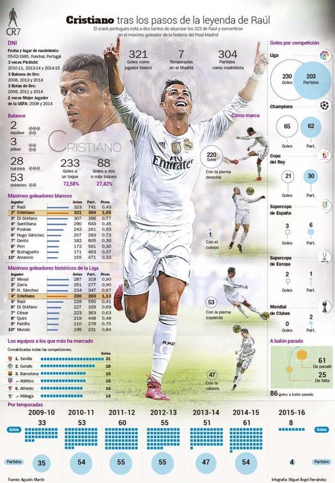 Real 1-0 Granada: Ronaldo chua the len ngoi so mot hinh anh 4