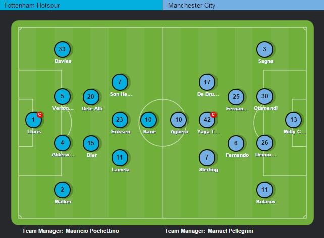 Thua Tottenham 1-4, Man City de mat ngoi dau vao tay MU hinh anh 6