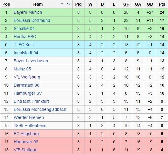 Lewandowski, Mueller lap cu dup giup Bayern ha Dortmund 5-1 hinh anh 3