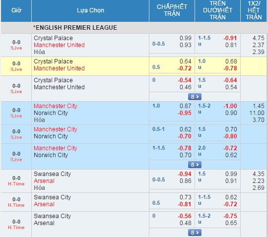 Thang dam Swansea, Arsenal tiep tuc bam sat Man City hinh anh 11