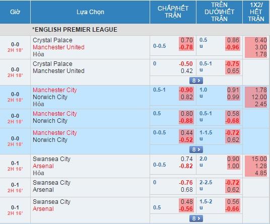Thang dam Swansea, Arsenal tiep tuc bam sat Man City hinh anh 13