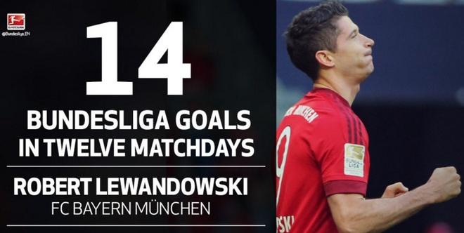 Bayern 4-0 Stuttgart: Lewandowski tiep tuc bo xa Ronaldo hinh anh 21