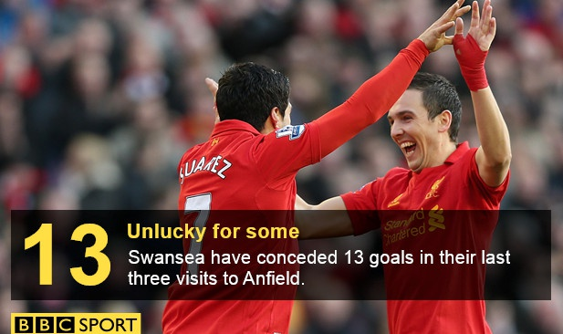 Liverpool 1-0 Swansea: The Kop chi con cach ngoi dau 6 diem hinh anh 14