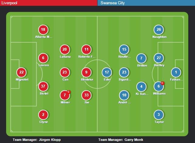 Liverpool 1-0 Swansea: The Kop chi con cach ngoi dau 6 diem hinh anh 15