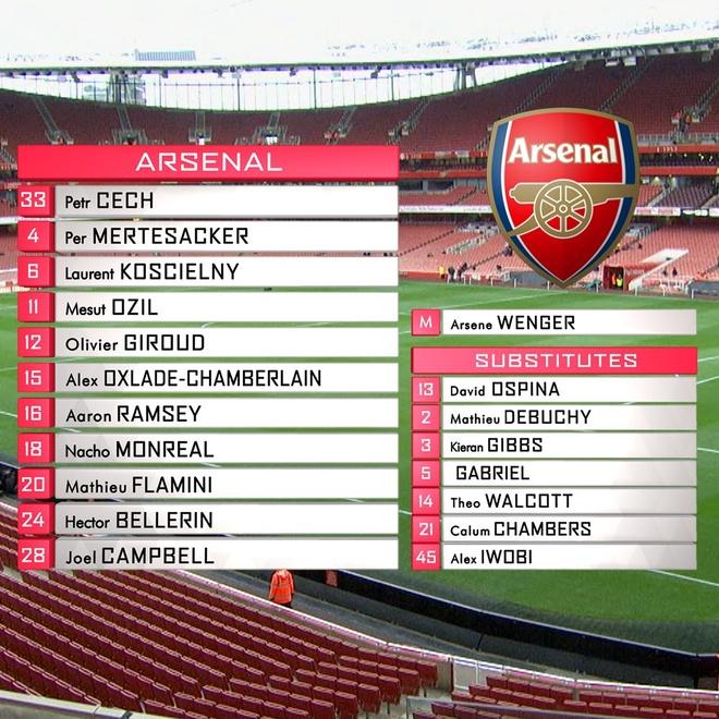 Danh bai Sunderland 3-1, Arsenal len ngoi nhi bang hinh anh 11