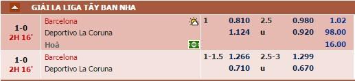 Dan 2 ban, Barca van de Deportivo cam hoa tai Nou Camp hinh anh 16
