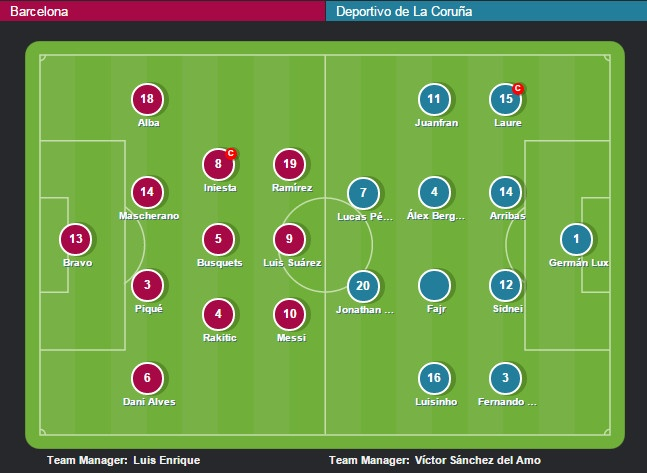 Dan 2 ban, Barca van de Deportivo cam hoa tai Nou Camp hinh anh 10