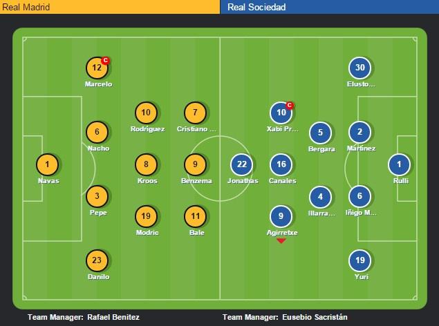 Ronaldo lap cu dup, Real bam duoi Barca hinh anh 13