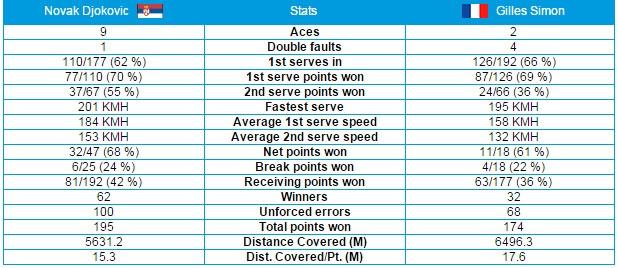 Djokovic vao tu ket Australian Open sau 5 set cang thang hinh anh 2