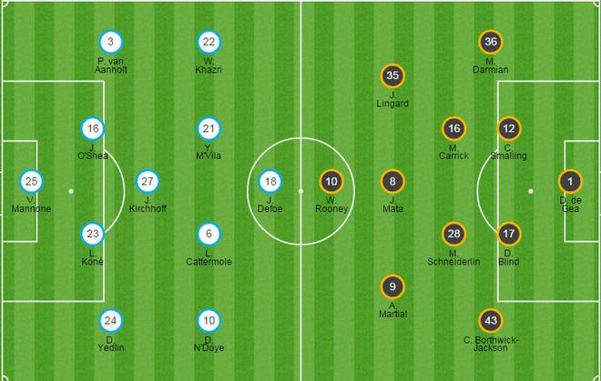 Sunderland 2-1 MU: Quy do dut mach bat bai hinh anh 5