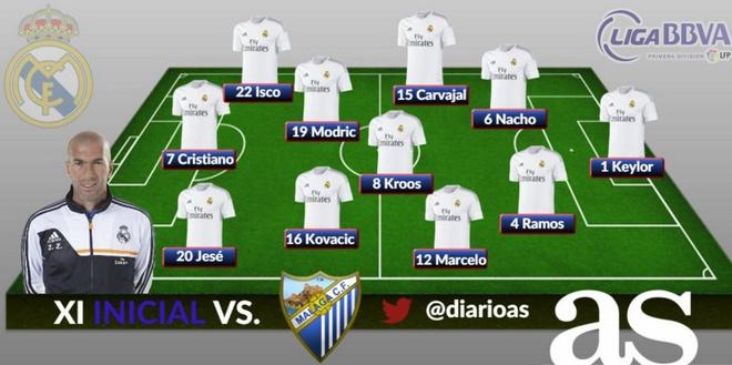 Ronaldo da hong phat den, Real bi Malaga cam hoa 1-1 hinh anh 3