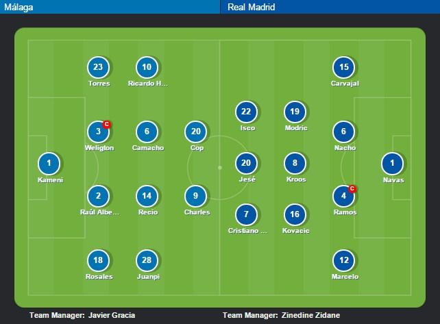 Ronaldo da hong phat den, Real bi Malaga cam hoa 1-1 hinh anh 4