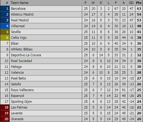 Ronaldo da hong phat den, Real bi Malaga cam hoa 1-1 hinh anh 7