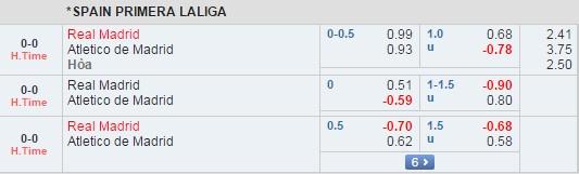 Real 0-1 Atletico: Ken ken giuong co trang tai La Liga hinh anh 18