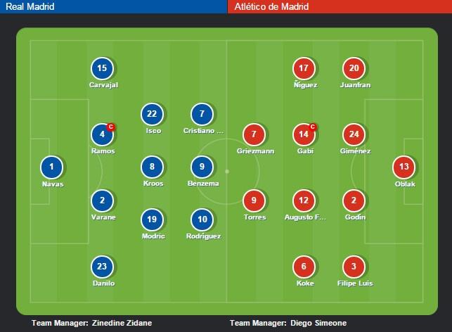 Real 0-1 Atletico: Ken ken giuong co trang tai La Liga hinh anh 8