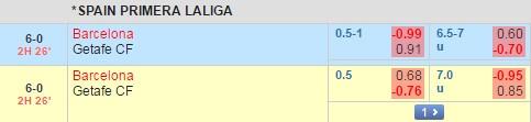 Barcelona vs Getafe anh 11