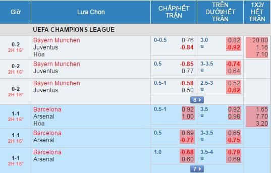 Bayern 4-2 Juventus: Hum Xam nguoc dong kich tinh hinh anh 10