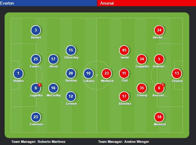 Welbeck lap cong, Arsenal danh bai Everton 2-0 hinh anh 4