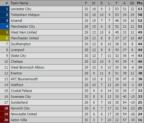 Welbeck lap cong, Arsenal danh bai Everton 2-0 hinh anh 10