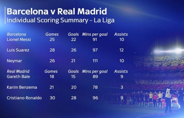 Ramos nhan the do, Real van nguoc dong thang Barca 2-1 hinh anh 10
