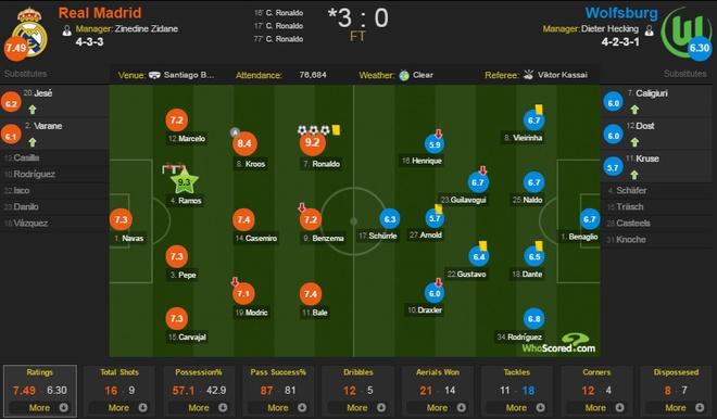 Ronaldo lap hat-trick anh 3