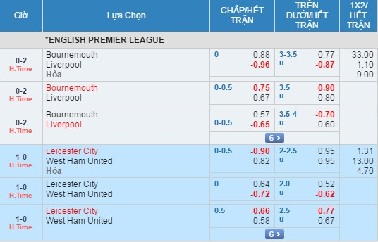 Vardy ghi ban va bi the do, Leicester hoa kich tinh West Ham hinh anh 17