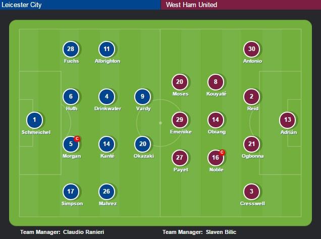 Vardy ghi ban va bi the do, Leicester hoa kich tinh West Ham hinh anh 3