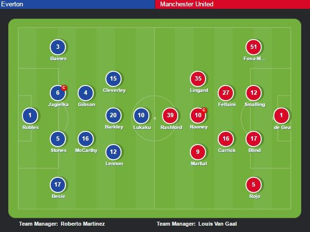 Everton vs MU: Martial, De Gea toa sang hinh anh 2