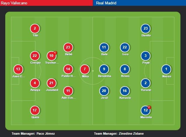 Rayo vs Real: Bale xuat sac the vai Ronaldo hinh anh 4