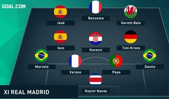 Rayo vs Real: Bale xuat sac the vai Ronaldo hinh anh 8