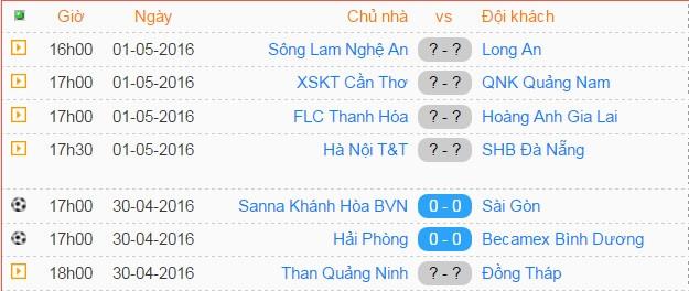 Hai Phong vs Binh Duong (0-0): Fagan bo lo co hoi kho tin hinh anh 5