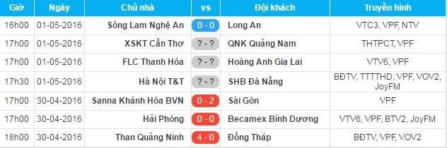 Thanh Hoa vs HAGL (2-1): Ban thang quyet dinh phut bu gio hinh anh 2