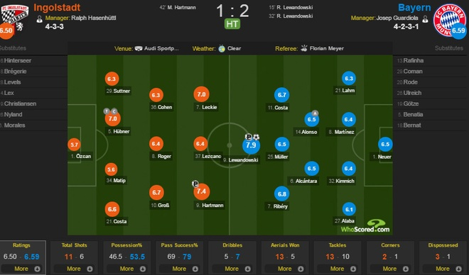 Bayern lap ky luc vo dich Bundesliga hinh anh 10
