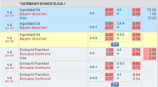 Bayern lap ky luc vo dich Bundesliga hinh anh 12
