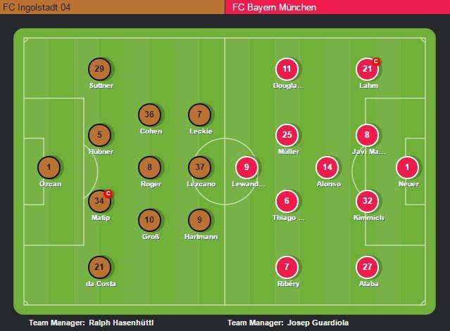Bayern lap ky luc vo dich Bundesliga hinh anh 4
