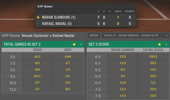 Truc tiep Djokovic vs Nadal anh 10