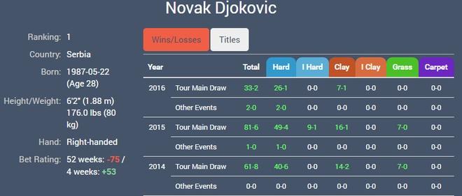 Truc tiep Djokovic vs Nadal anh 2
