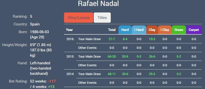 Truc tiep Djokovic vs Nadal anh 3