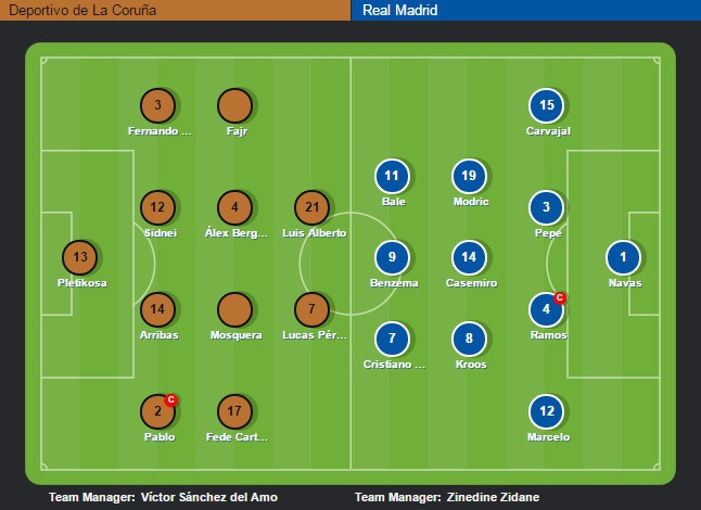 Deportivo vs Real (0-2): Cu dup kem vui cua Ronaldo hinh anh 5